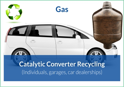 catalytic-converter-recycling