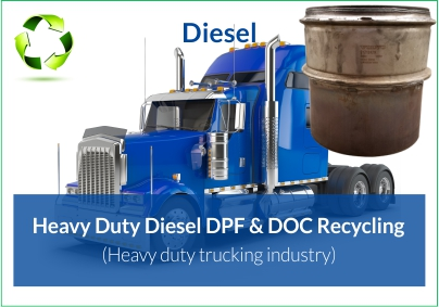 Heavy-Duty-Diesel-Dpf-Doc-Recycling